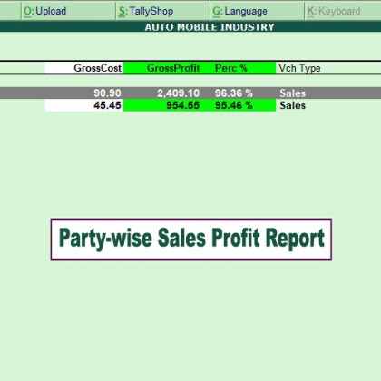 Party-wise Profit Report